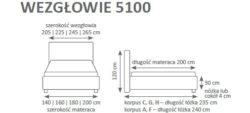5100 2 250x113 MINI MAXI 5100