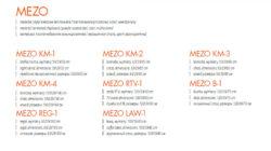 MEZO 5 250x140 MEZO