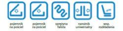 SMS BIS S 250x63 SMS BIS